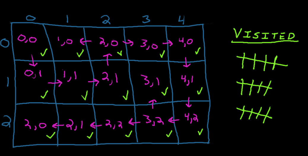 Build a 2-player maze game with Python Part 2 - Coding TidBits